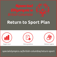 SOBC Return to Sport Plan principles