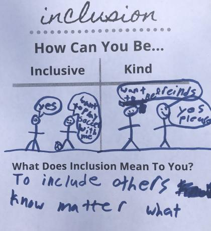 Student inclusion worksheet
