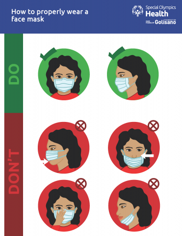 Special Olympics International guide to how to wear a mask effectively